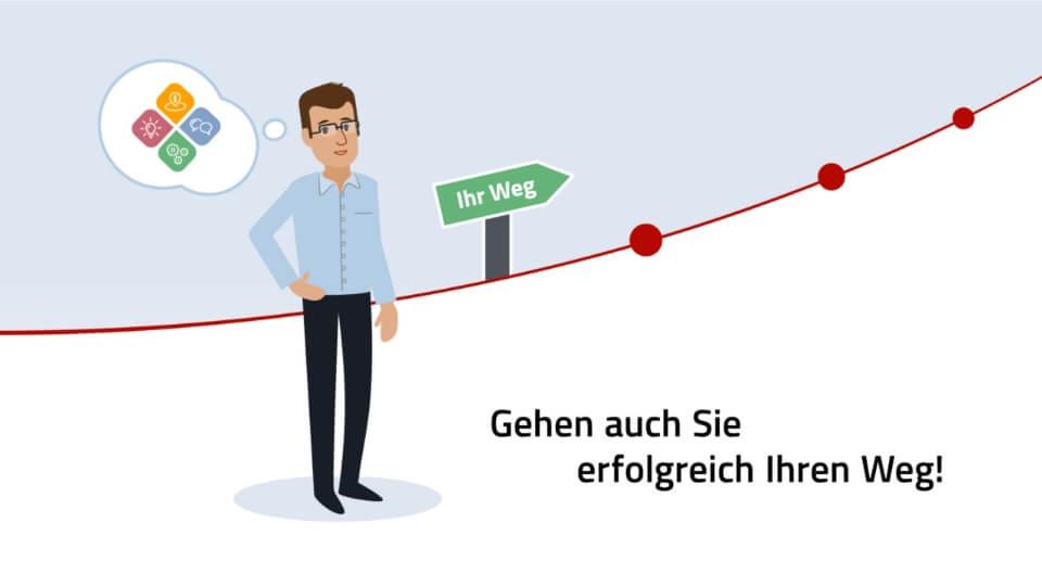 creanovo_animat3d_2d_animation_mittelstand_mitunsdigital_weg