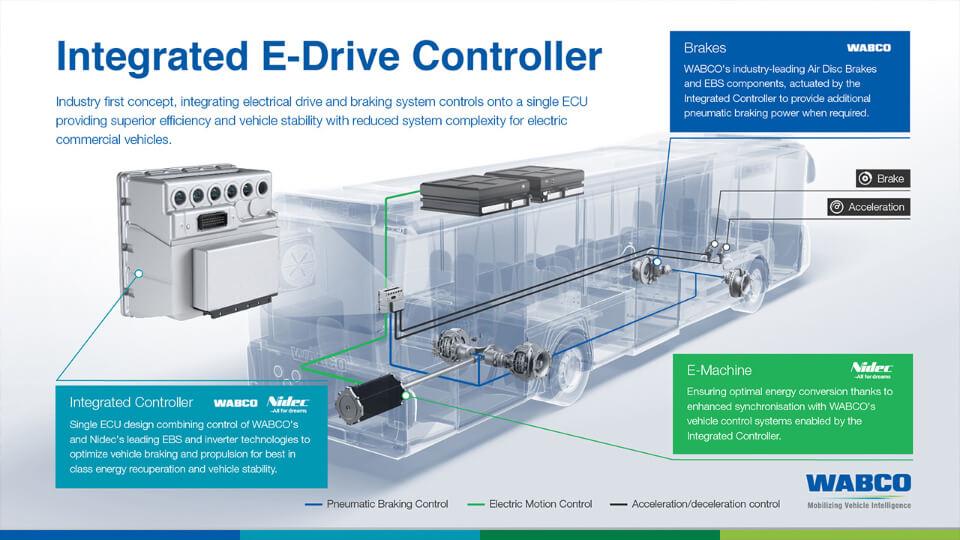 creanovo_l1nked_interactive_keyvisual_e-drive-controller_wabco