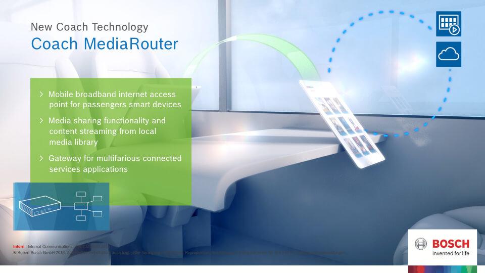 creanovo_l1nked_interactive_media-router_bosch